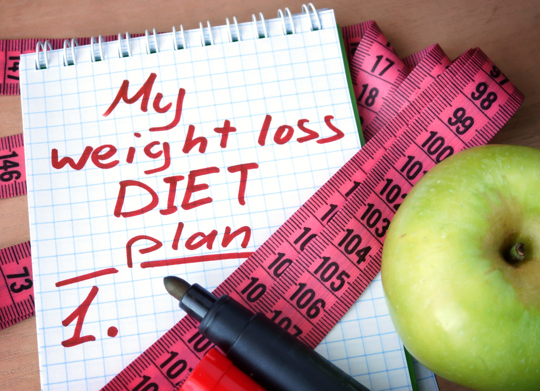 how to lose weight, 124 expert food and diet tips.